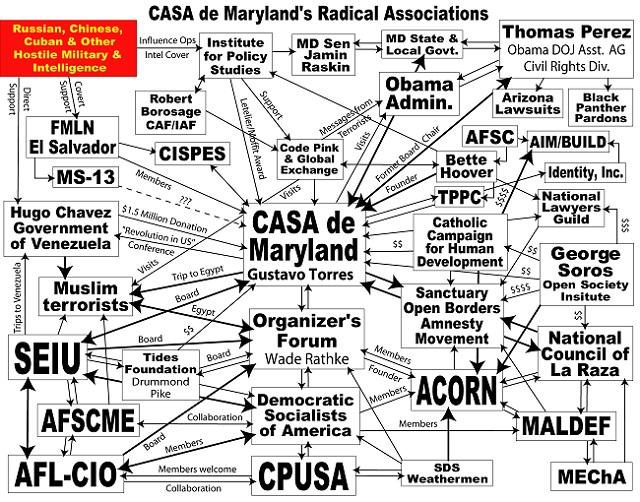 Casa de Mariland Radical Connections