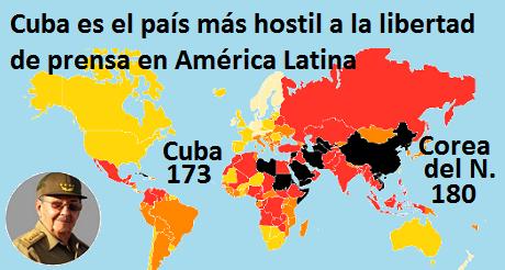 Breve análisis de la realidad mediática en Cuba