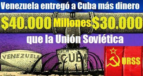 Venezuela Entrego A Cuba Mas Dinero Que La Union Sovietica