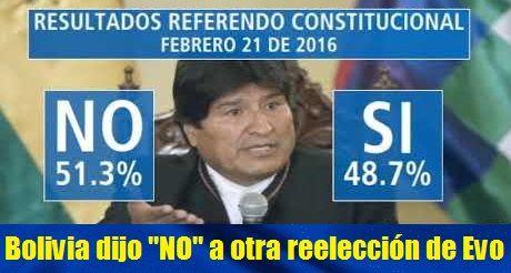 Bolivia dijo no areeleccion de Evo 2016