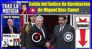 Caida Del Indice De Aprobacion Diaz Canel Mobile