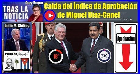 Caida Del Indice De Aprobacion Diaz Canel