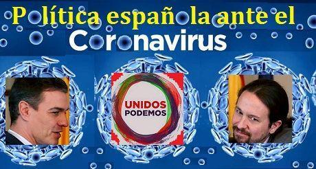 Política española ante el Coronavirus