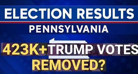 432000 votos por Trump fueron eliminados en Pensilvania