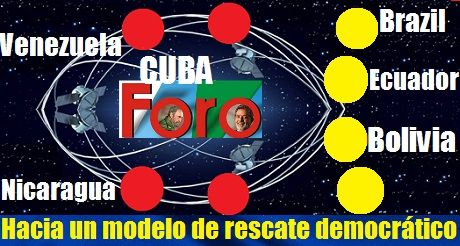 Hacia Un Modelo De Rescate Democratico Bolivia