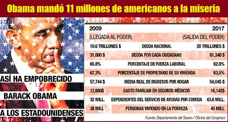 Obama 11 millones americanos miseria