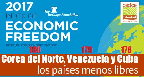 Indice Libertad Economica 2017