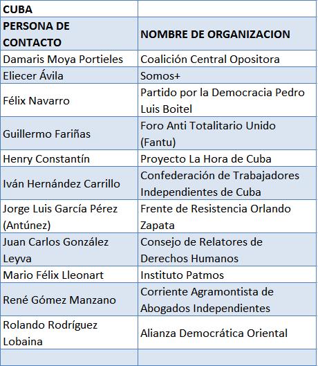 mesa coordinacion Cuba ENC
